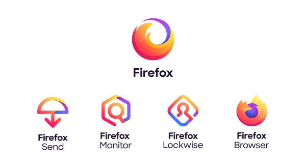 Firefox logo family set