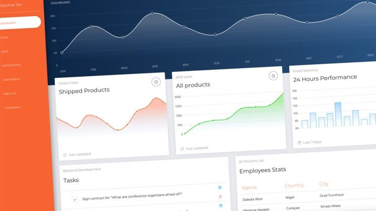 Free Bootstrap Dashboards and Landing Pages