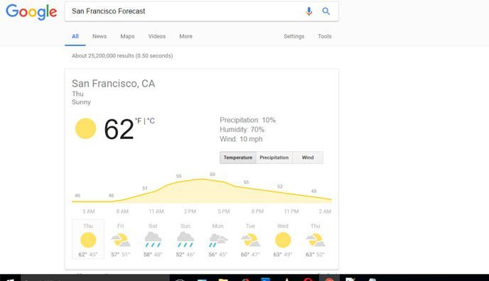 Get Direct Forecast of Any City - New Google Tricks: 40 Hidden Cool Google Search Tricks For Fun - Updated 2017
